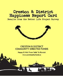 Happiness-report-card