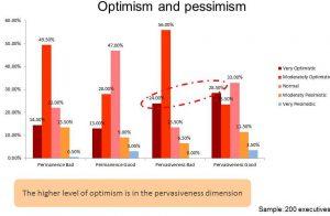 optimism-versus-pessimism-chart-3